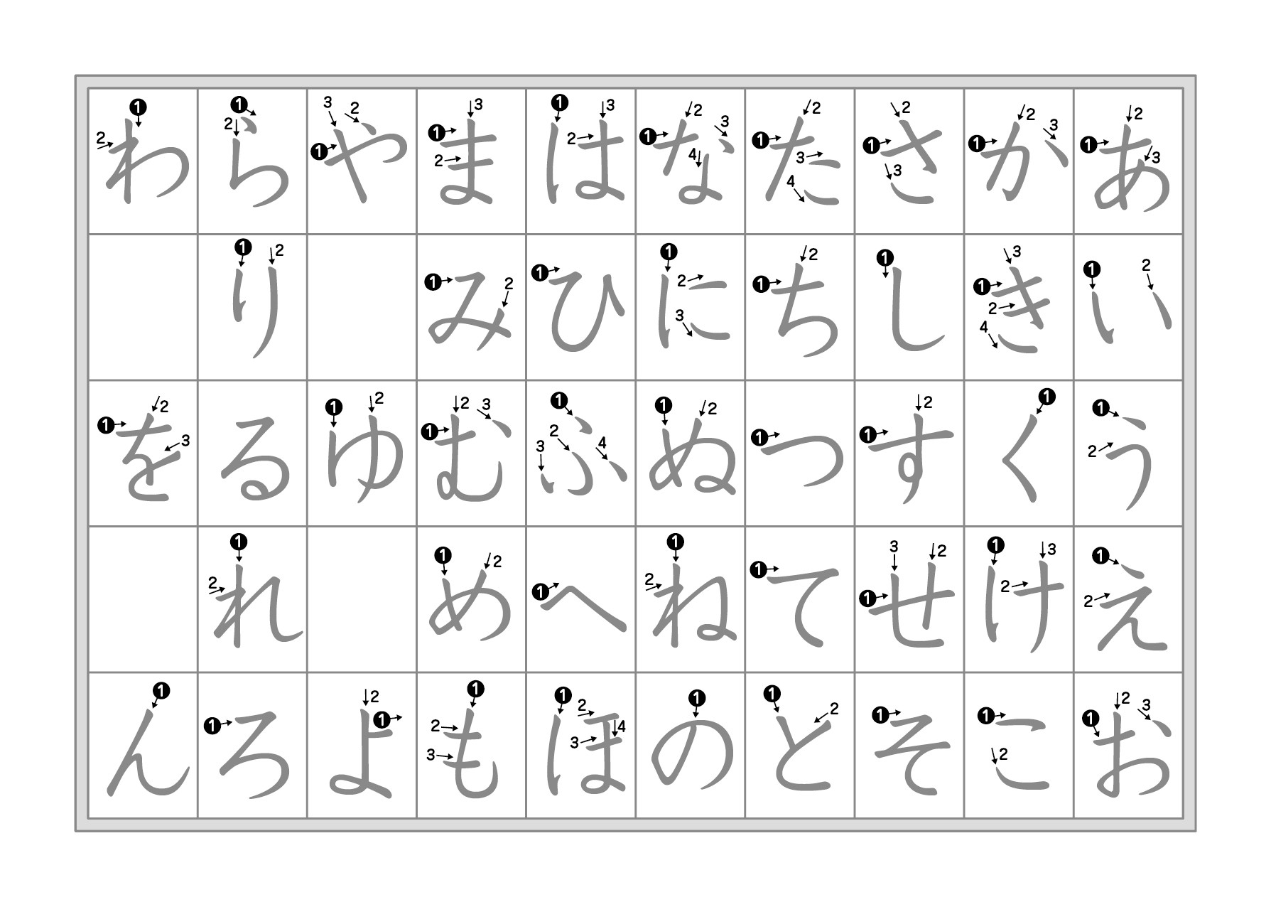 Printable Hiragana Worksheets 27 Downloadable Hiragana Charts