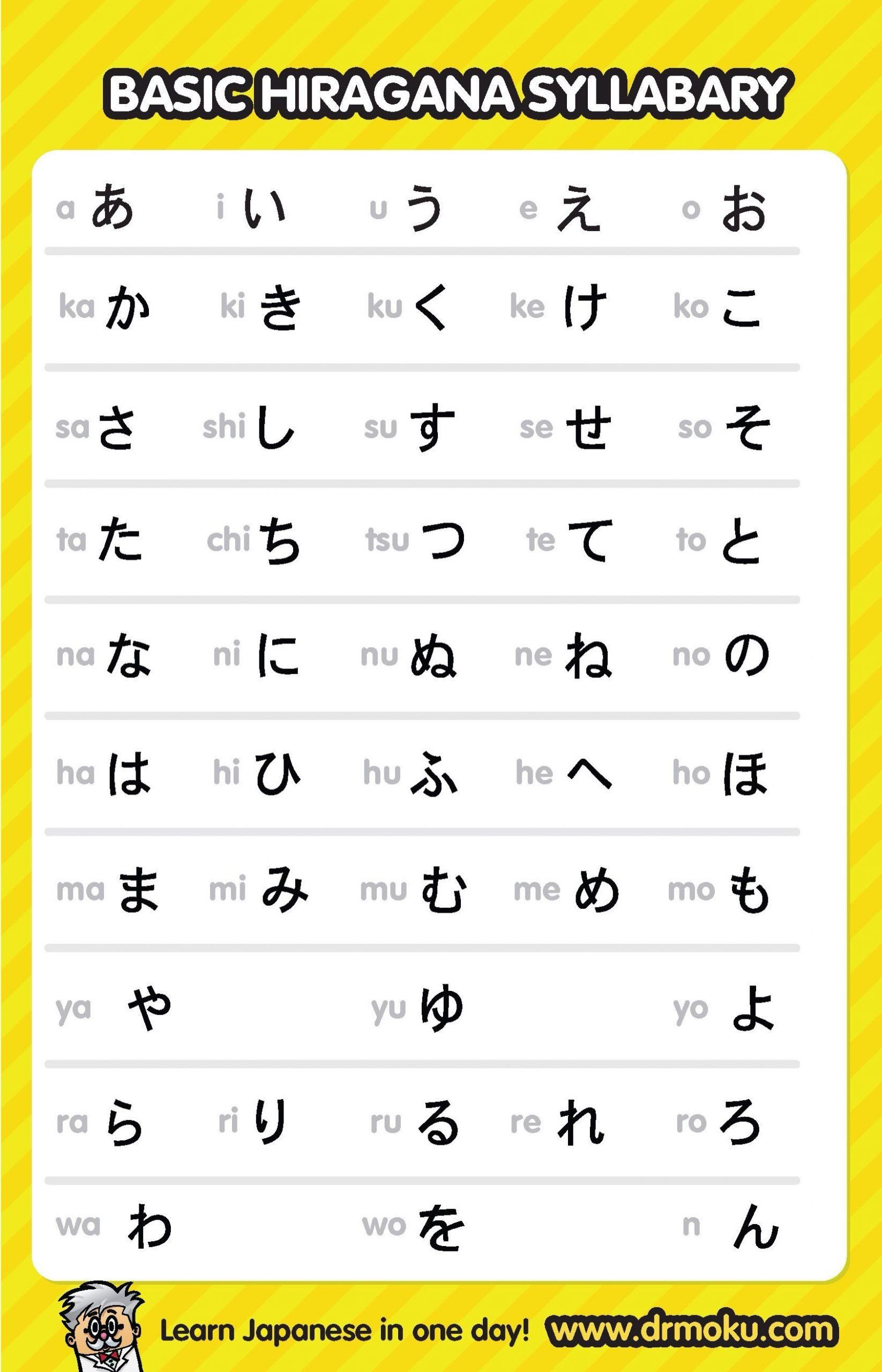 Printable Hiragana Worksheets Printable Hiragana Worksheets Romaji to Hiragana Worksheet