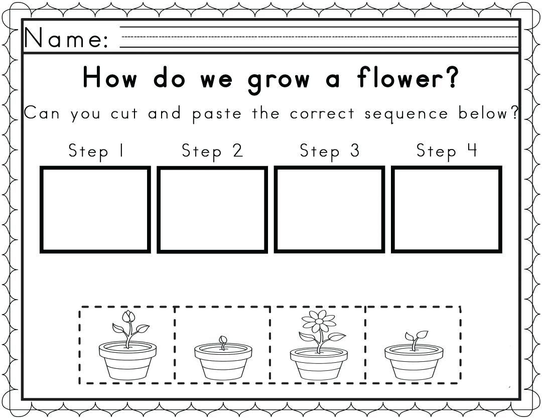 Reading Sequencing Worksheets Sequence With