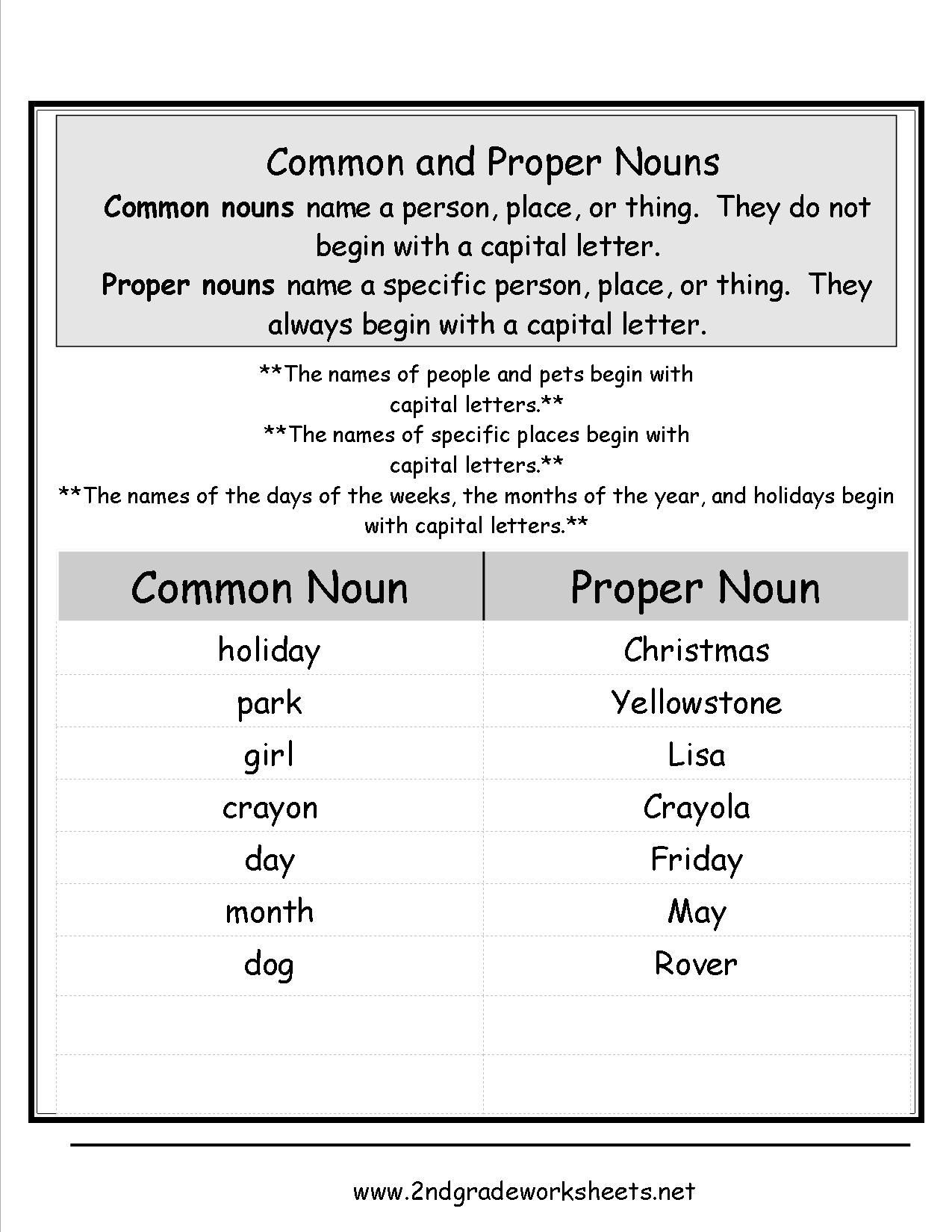 Pronouns Worksheets 5th Grade Proper Nouns Worksheet
