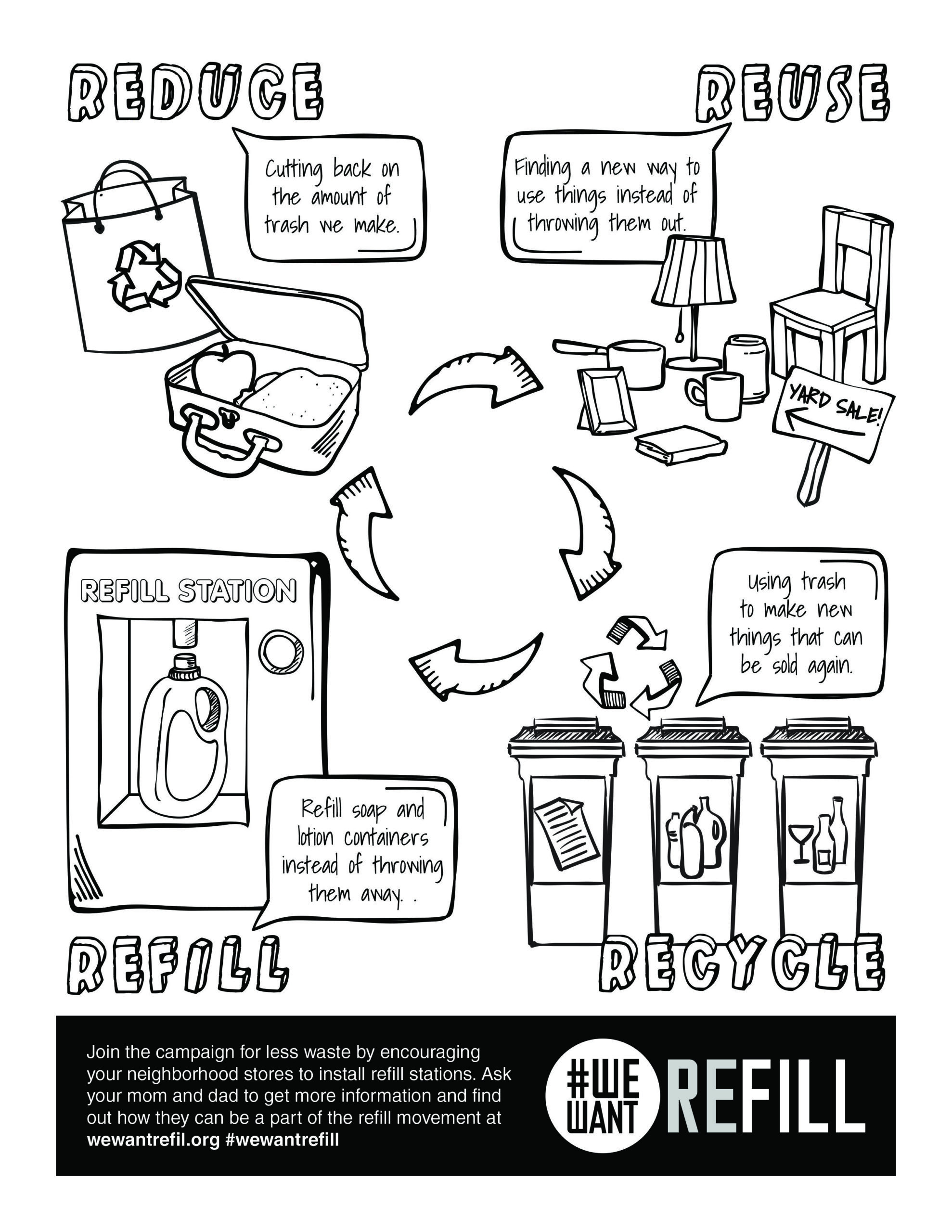 Free Downloadable Coloring For Kids Reuse Recycle Recycling