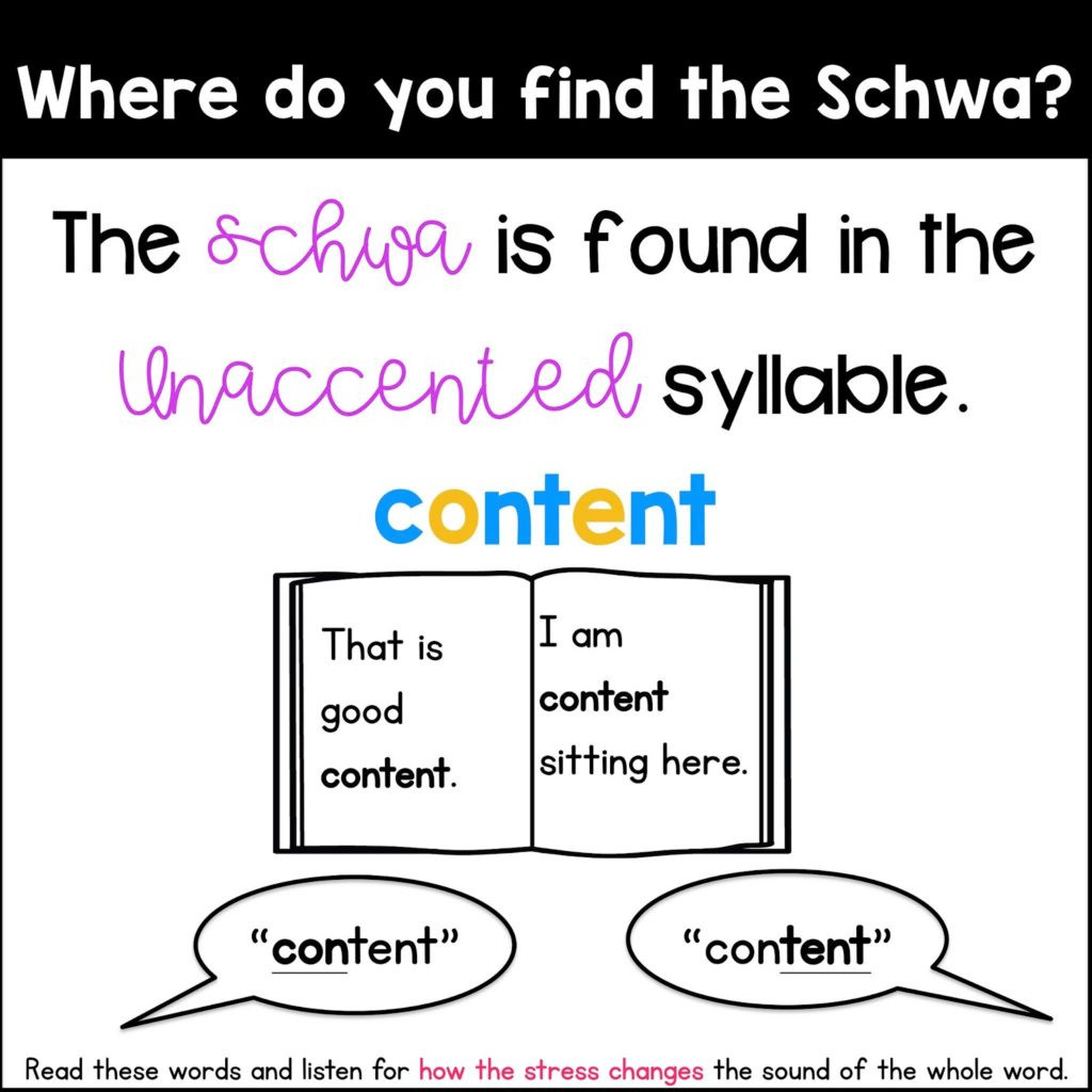 Schwa sound Worksheets Grade 2 What is the Schwa Sarah S Teaching Snippets