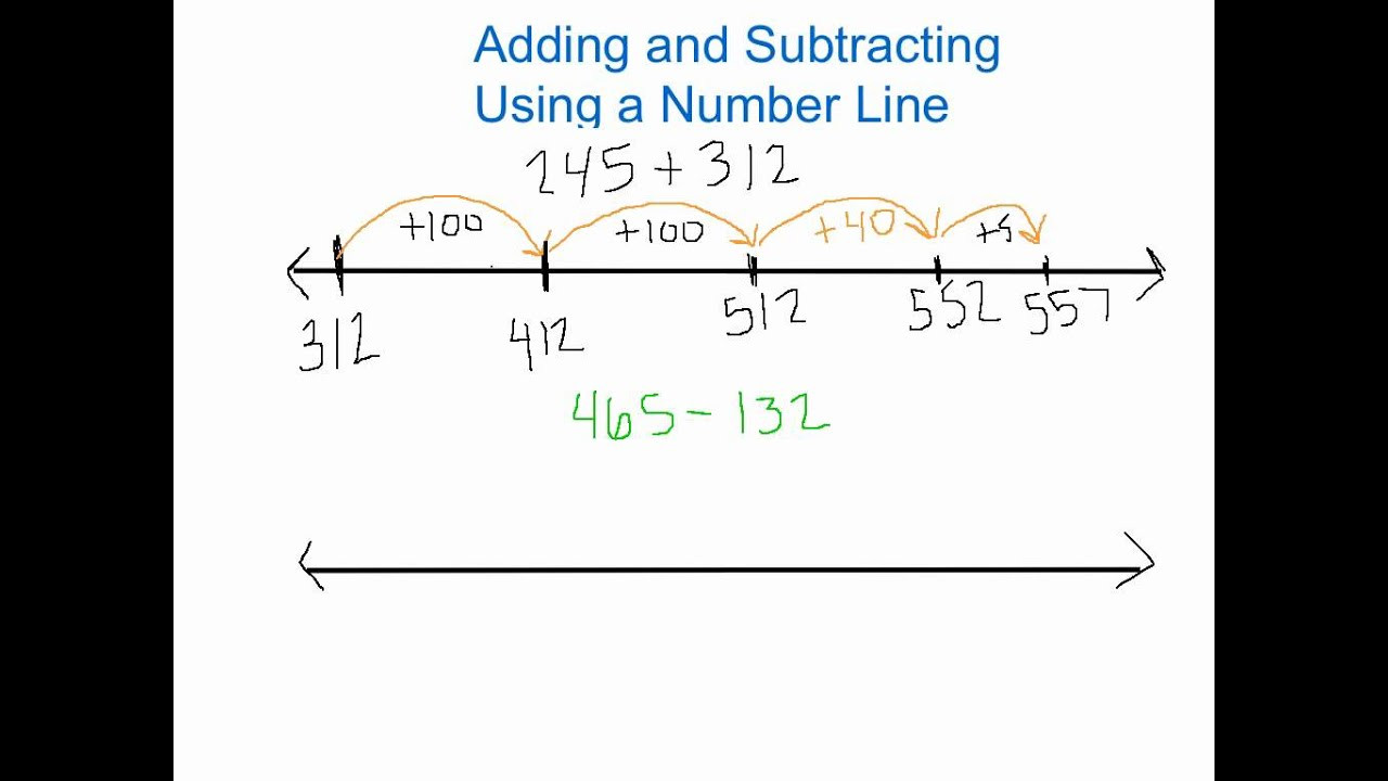 Second Grade Number Line Worksheets Adding and Subtracting with Open Numberline Lessons Tes
