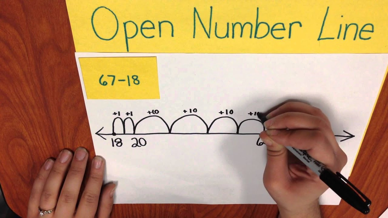 Second Grade Number Line Worksheets Second Grade Open Number Line Subtraction