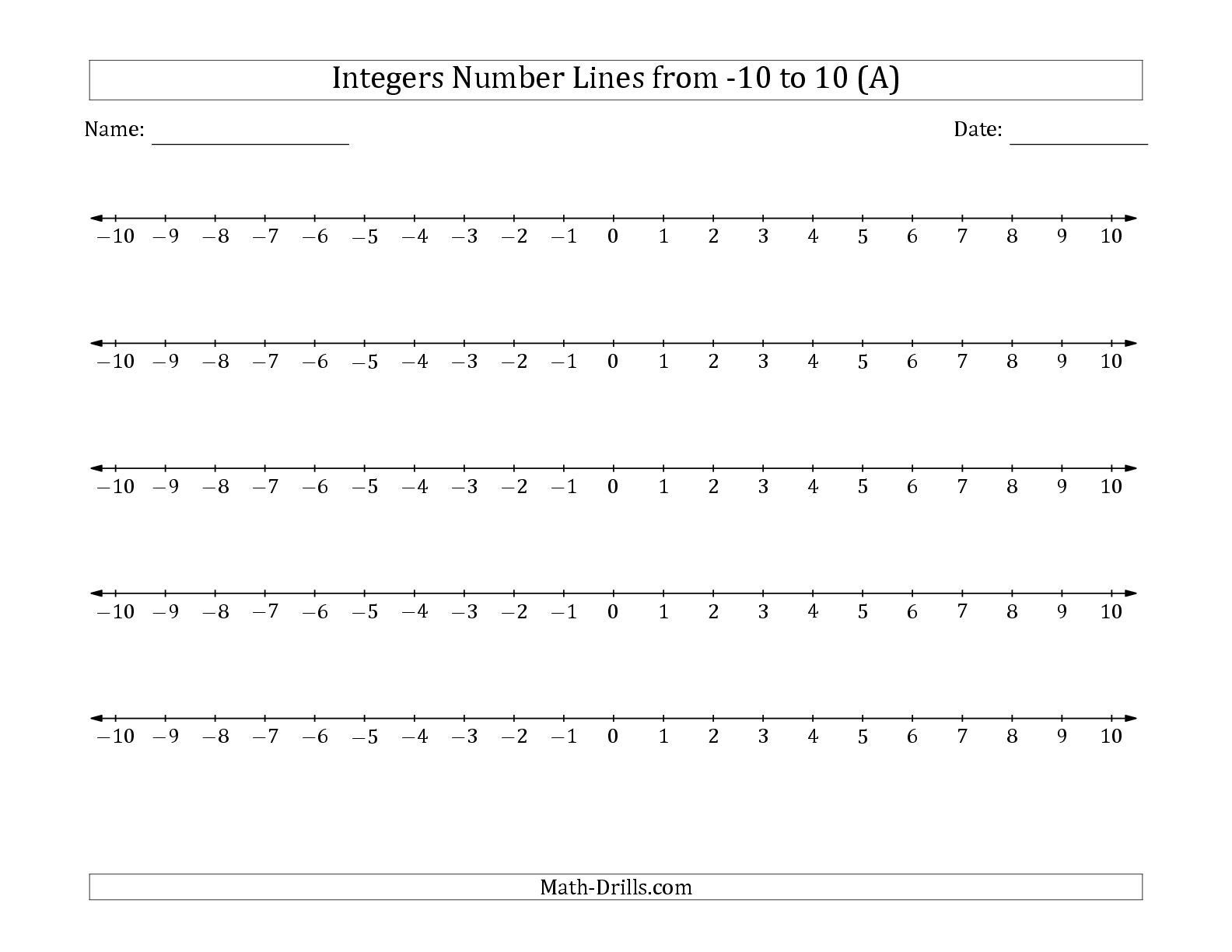 Second Grade Number Line Worksheets the Integers Number Lines From 10 to 10 Math Worksheet From