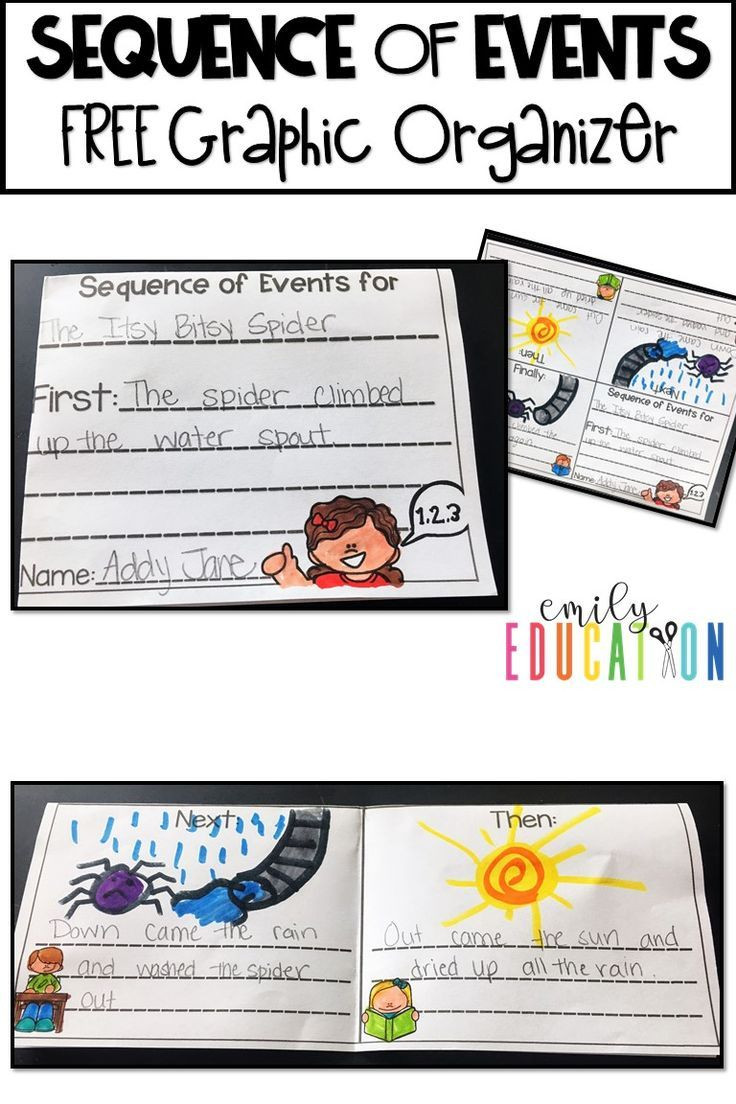 Sequencing events Worksheets Grade 6 Looking for Story Sequencing Worksheets This Simple