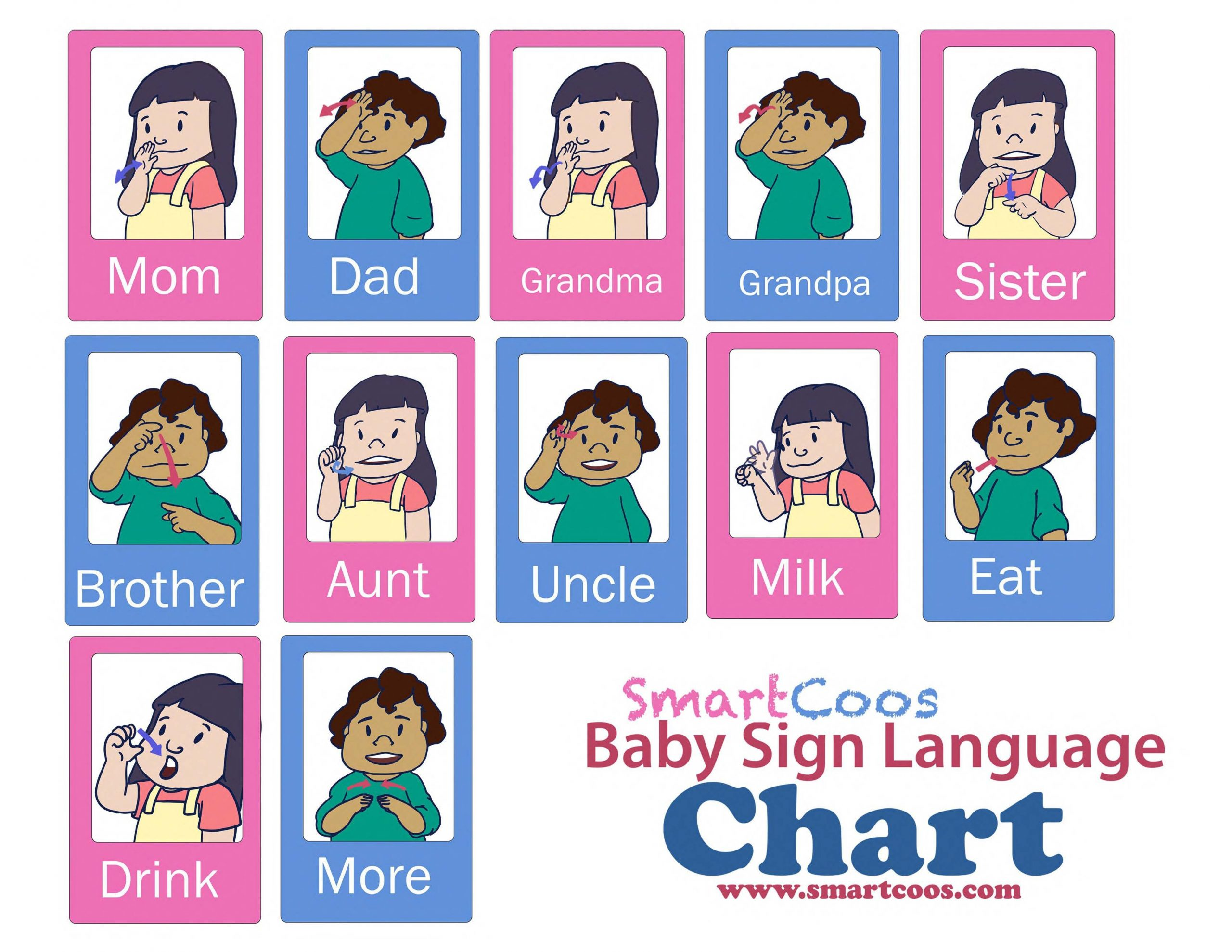 Sign Language Poster Printable Baby Sign Language Charts & Posters