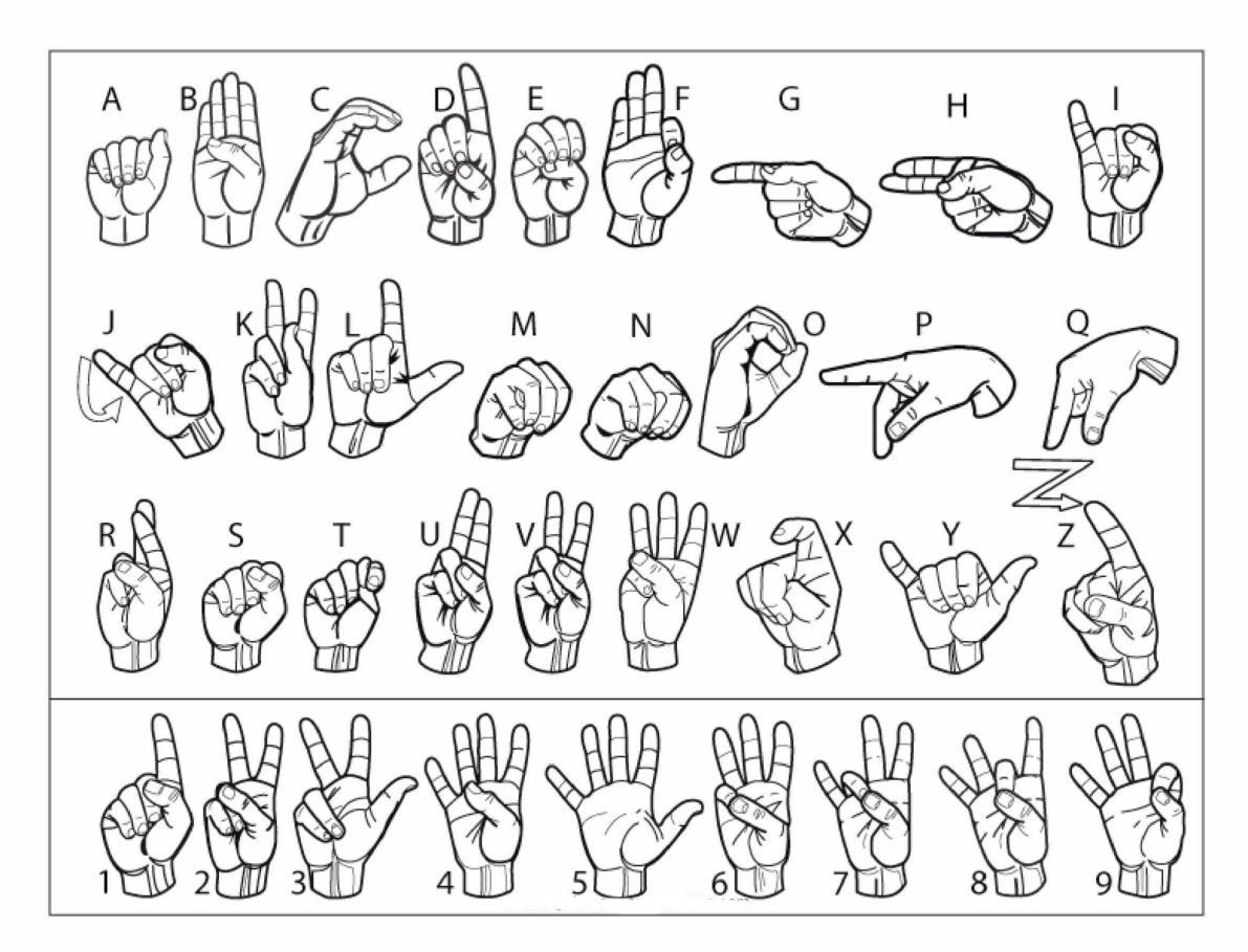 Sign Language Printable Worksheets Printable Sign Language