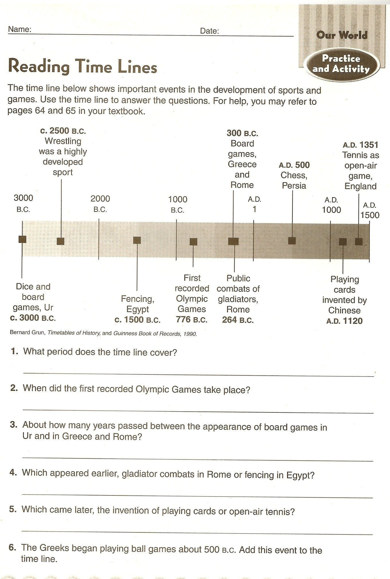 Social Studies Worksheets 6th Grade 6th Grade social Stu S Worksheet 6th Grade Mesopotamia and