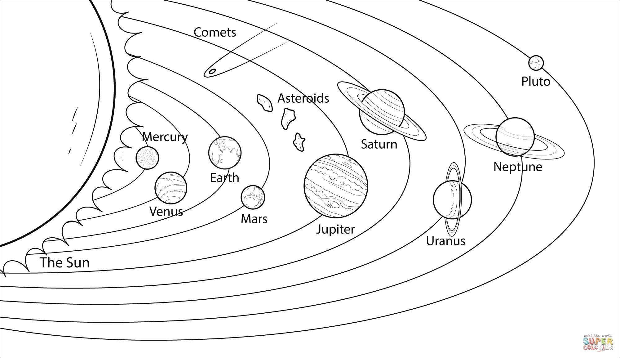 Solar System Worksheets 5th Grade Best solar System Coloring Science Planets