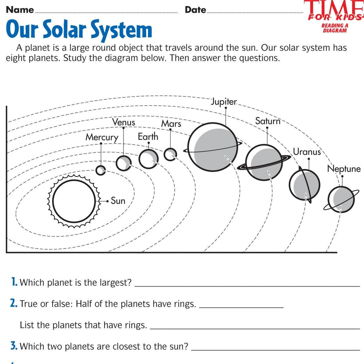 Solar System Worksheets 5th Grade Space Printables Time for Kids