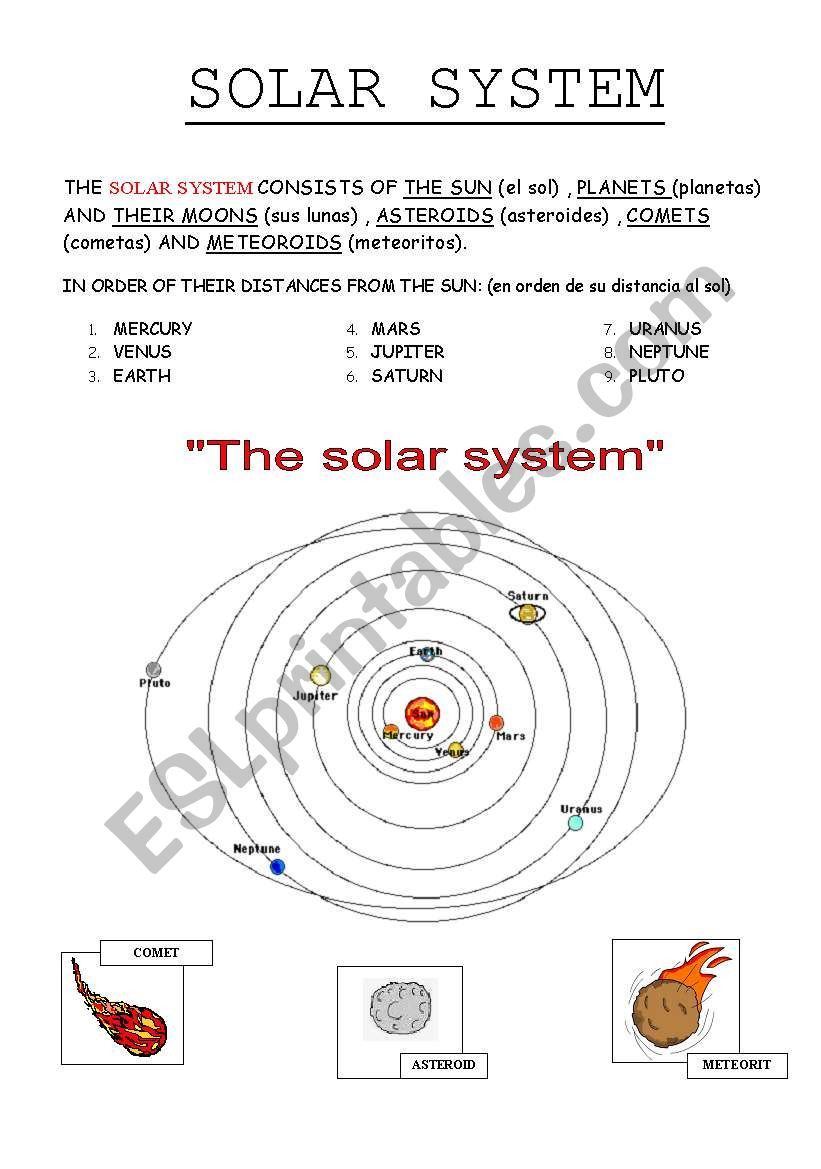 Solar System Worksheets 5th Grade the solar System Esl Worksheet by Amora3