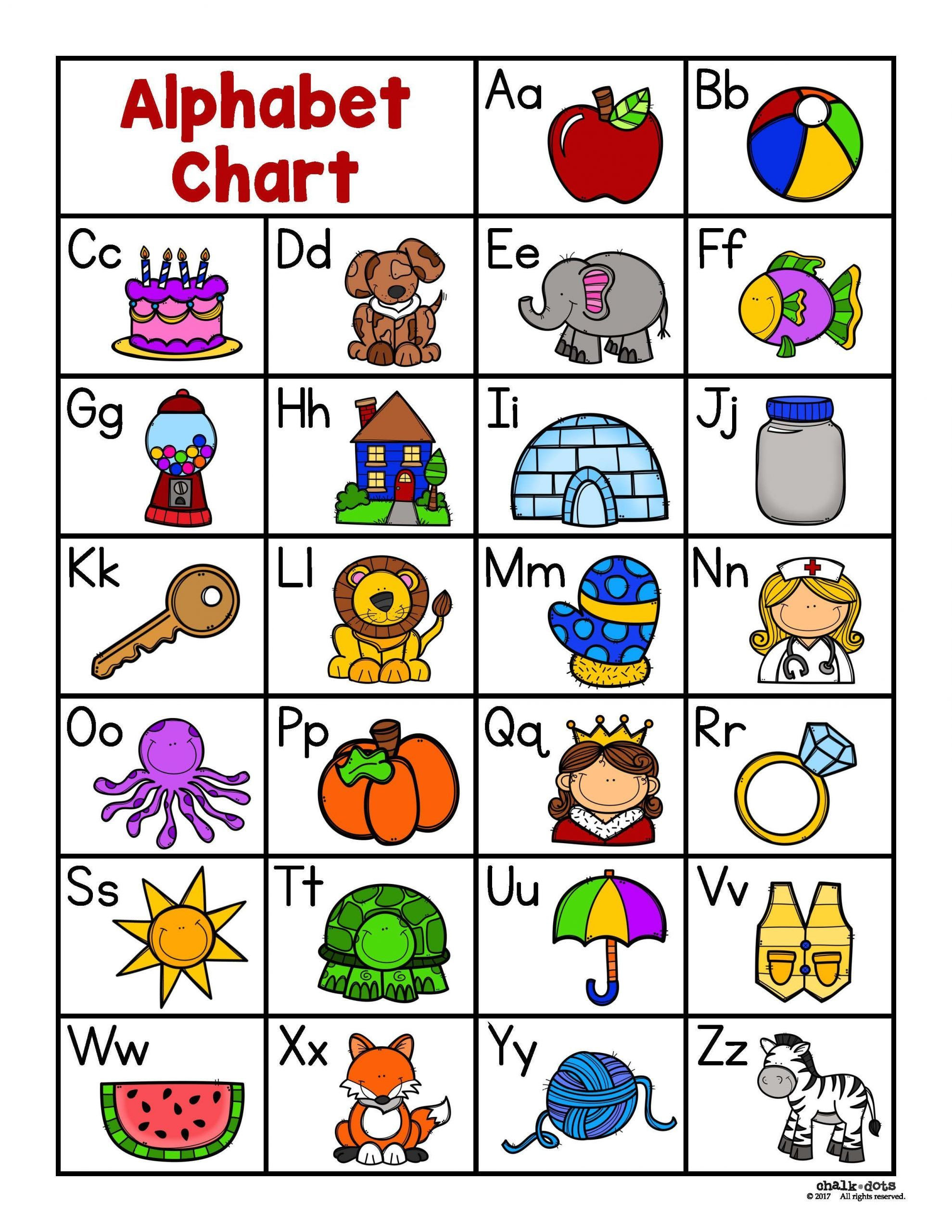 Spanish Alphabet Chart Printable 2 Spanish Alphabet Activities Worksheets In 2020