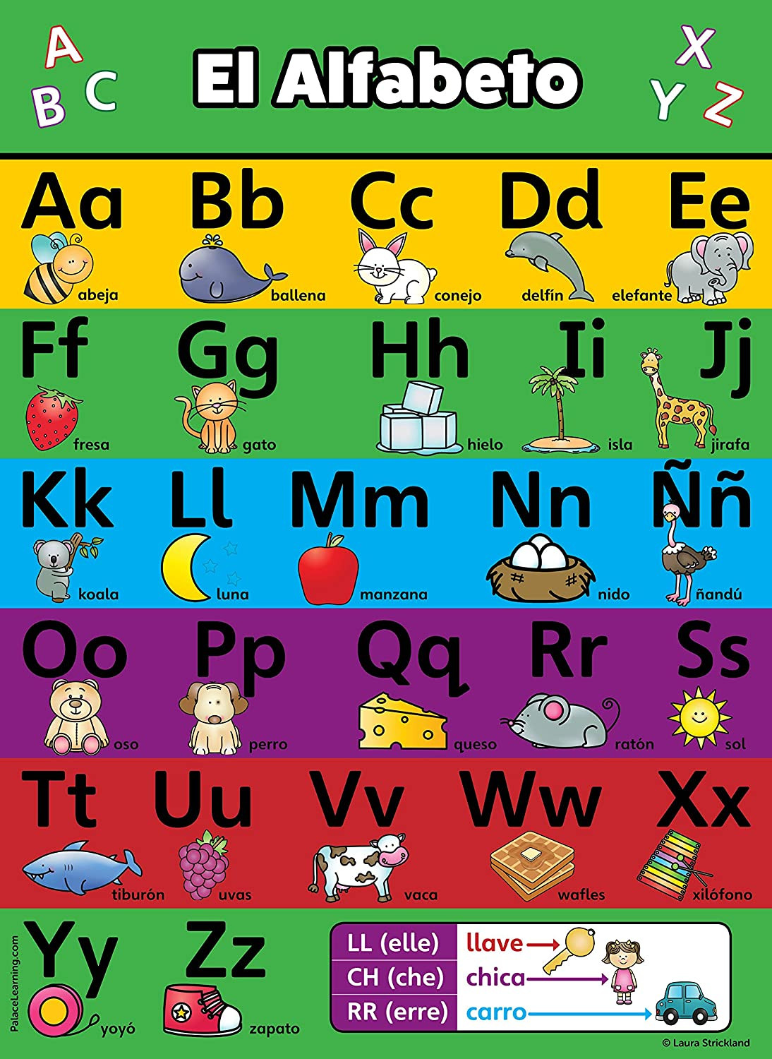 Spanish Alphabet Chart Printable Spanish Abc Chart Vatican