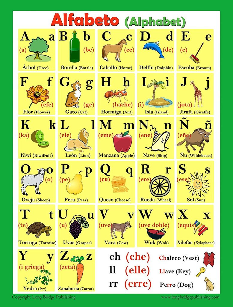 Spanish Alphabet Chart Printable Spanish Language School Poster Alphabet Wall Chart for Home and Classroom Spanish English Bilingual Text 18x24 Inches A2 Size