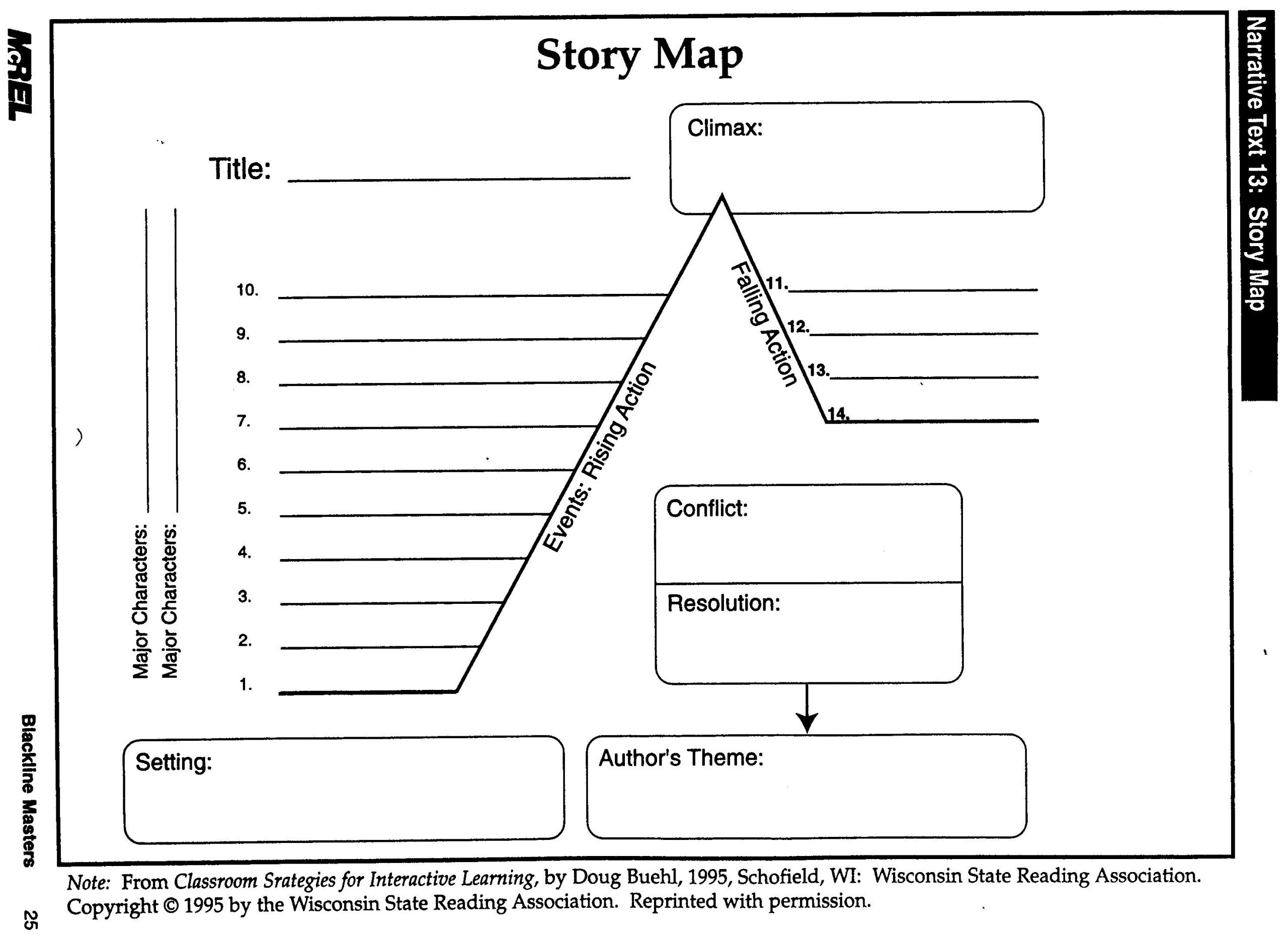 Story Elements Worksheet 5th Grade Story Map Template