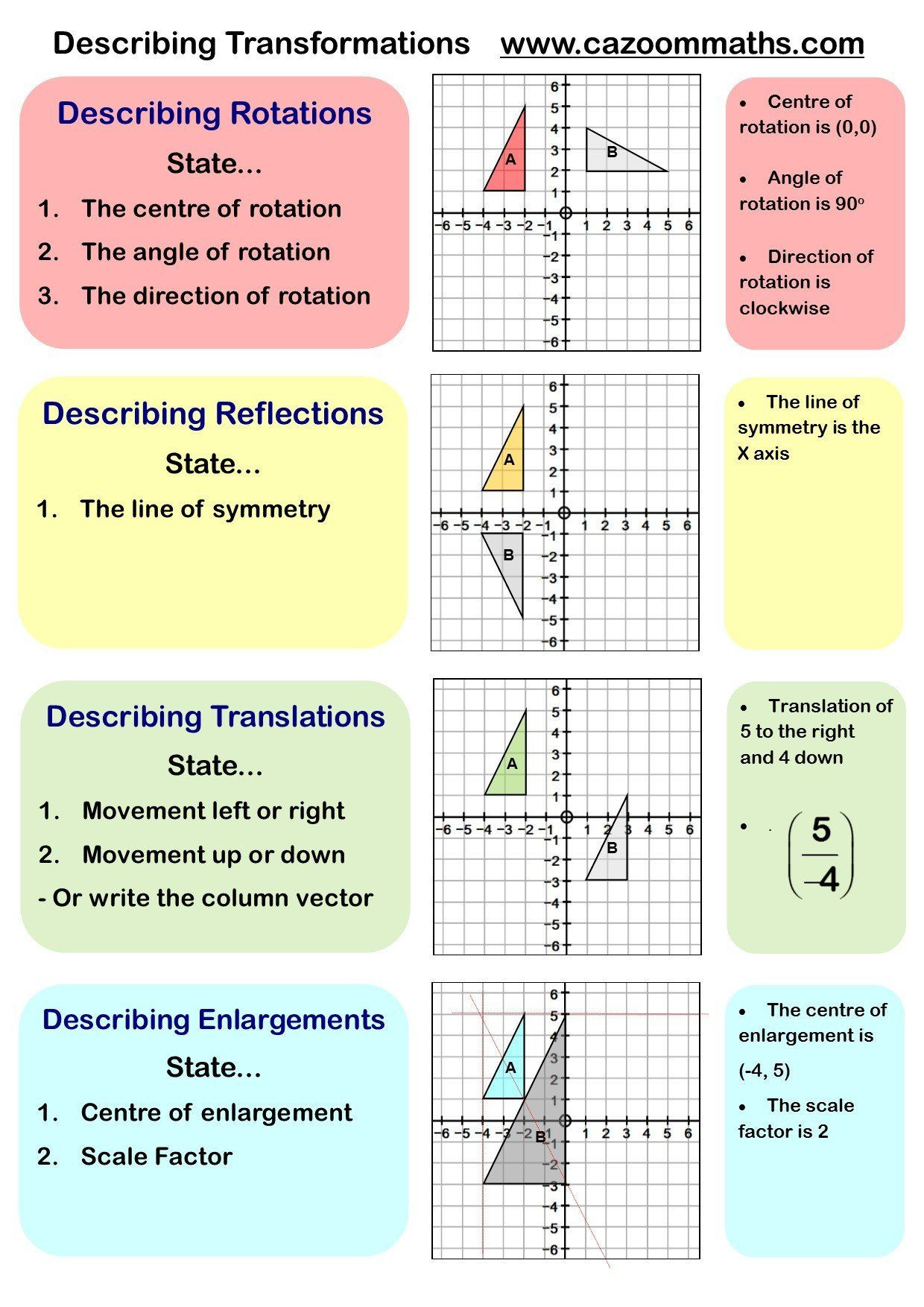 Translations Worksheets Math Pin On Free Printable Math Worksheets