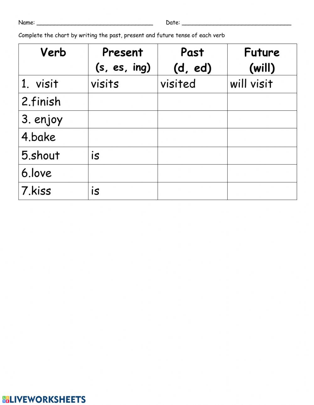 Verb Tense Worksheets 1st Grade Verb Tenses Chart Interactive Worksheet English Worksheets