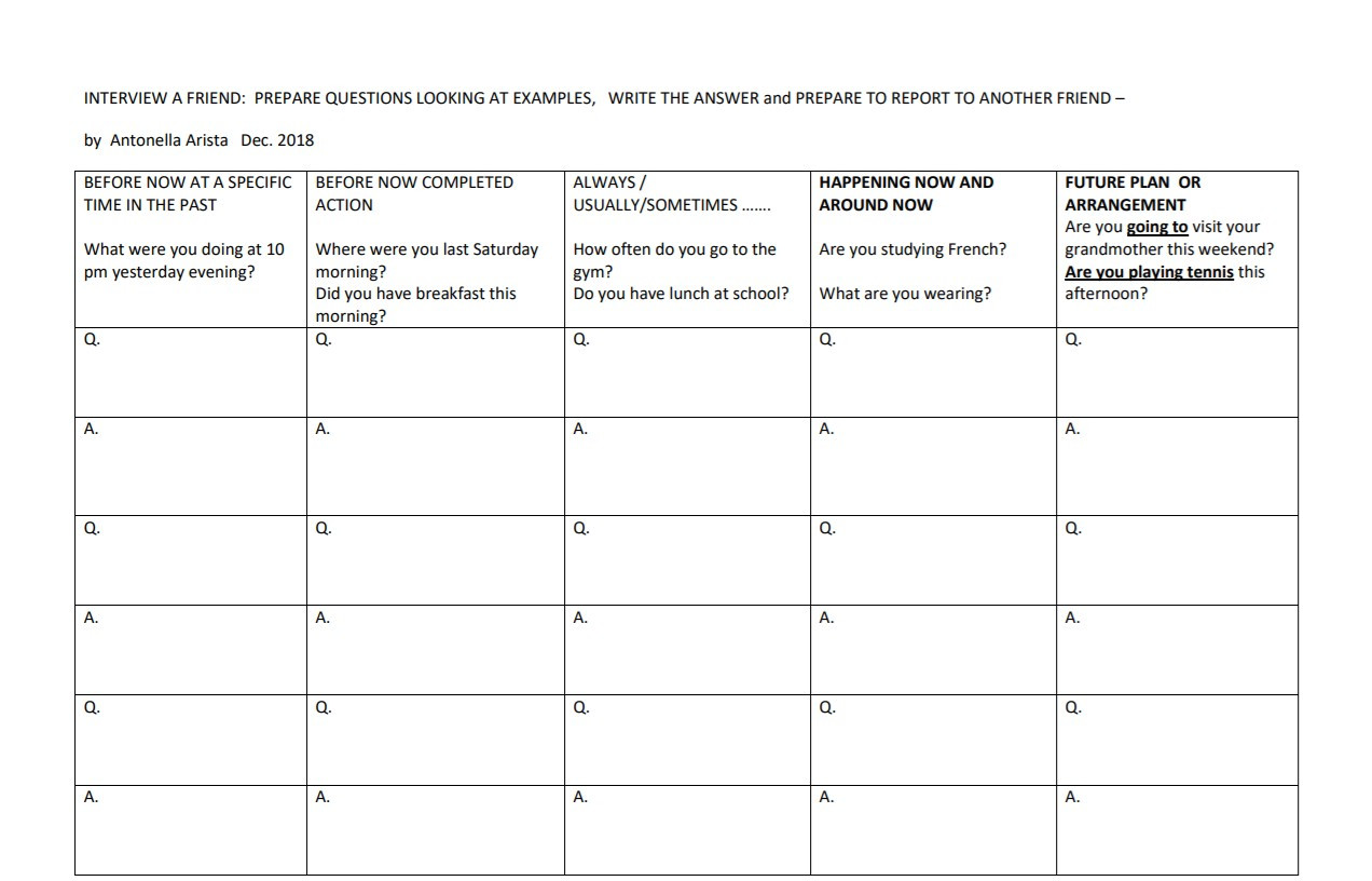 Verb Tense Worksheets Middle School 216 Free Past Continuous Worksheets