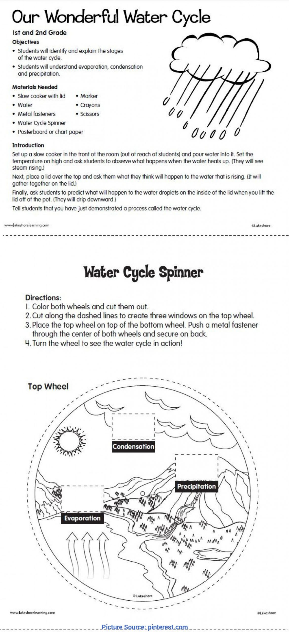 Water Cycle Worksheets 2nd Grade Typical 2nd Grade Lesson Plans Water Cycle 357 Best Water