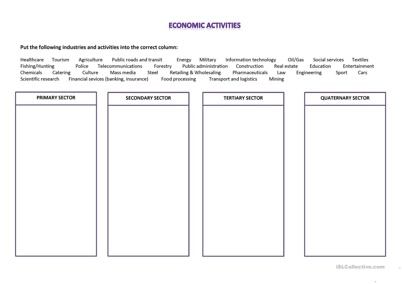 5th Grade Economics Worksheet Economic Activities English Esl Worksheets for Distance
