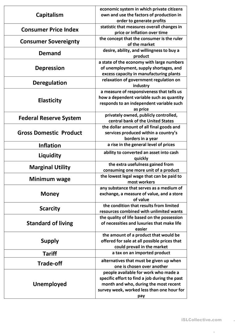 5th Grade Economics Worksheet Economics Worksheets Printable Worksheets Word Lists and