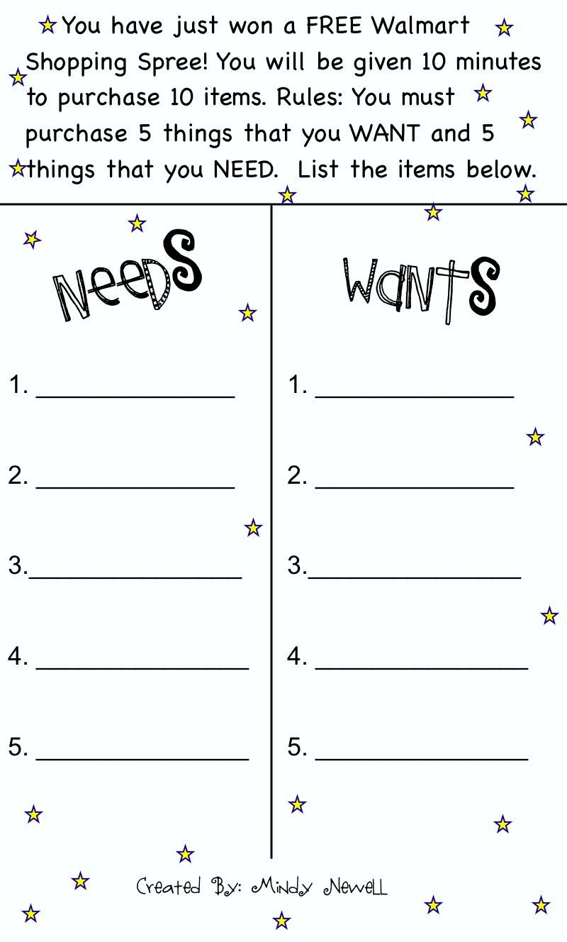 5th Grade Economics Worksheet Needs and Wants Scarcity