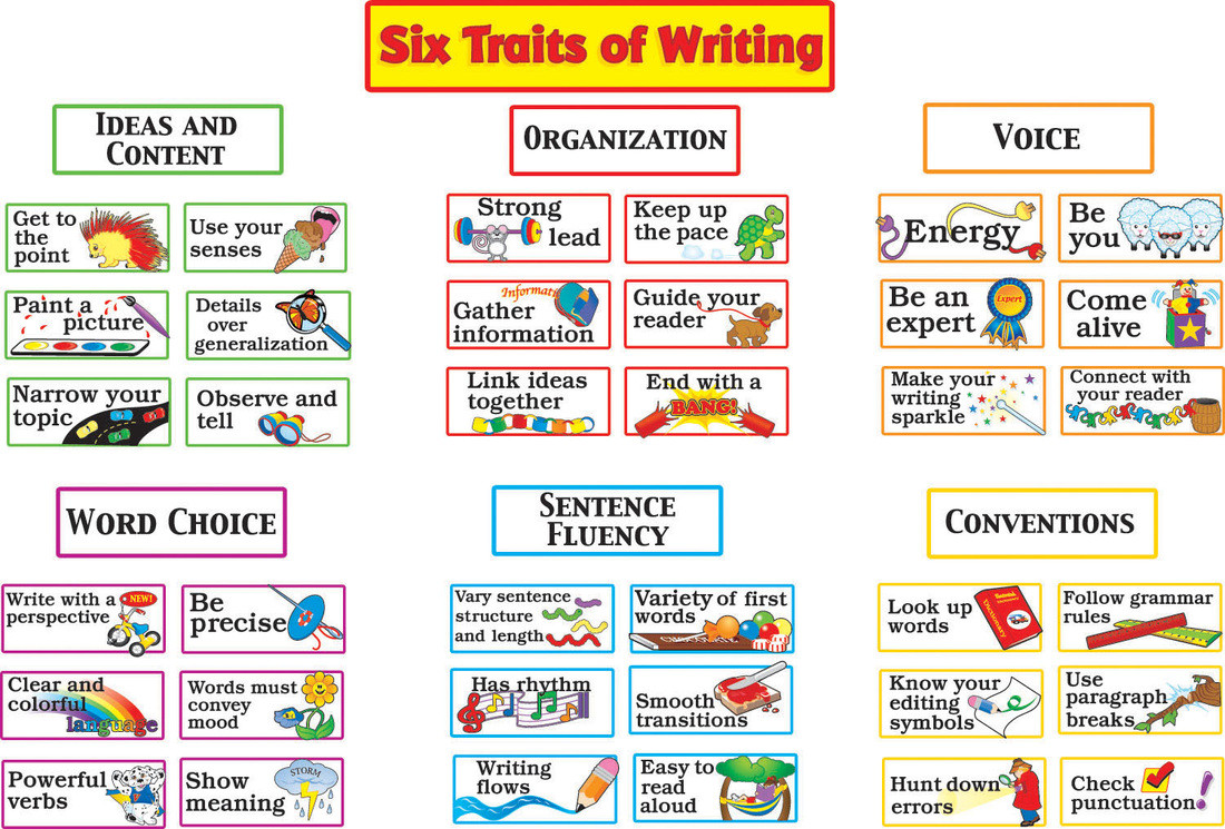 6 Traits Of Writing Worksheets 6 1 Traits Of Writing Mrs Brock S La Page
