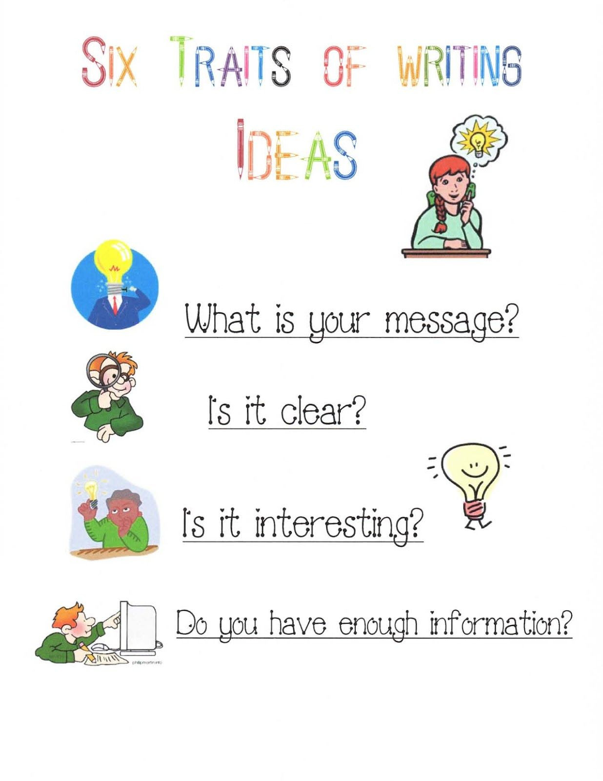 6 Traits Of Writing Worksheets Classroom Freebies 6 Traits Writing Anchor Charts