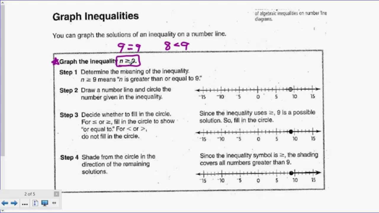 6th Grade Inequalities Worksheet 6th Grade Math Inequalities