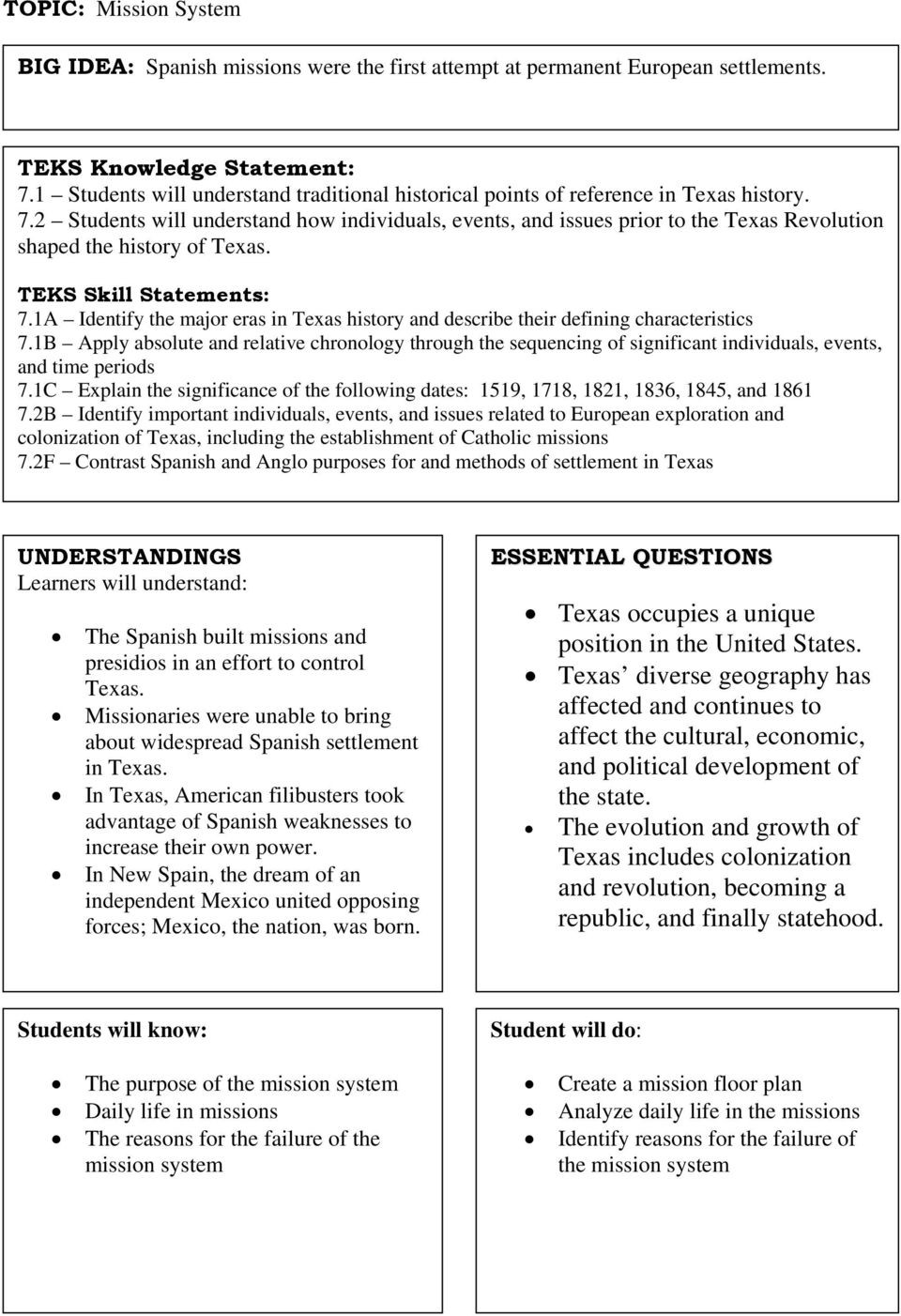 7th Grade Texas History Worksheets 7 Th Grade social Stu S Texas History Pdf Free Download