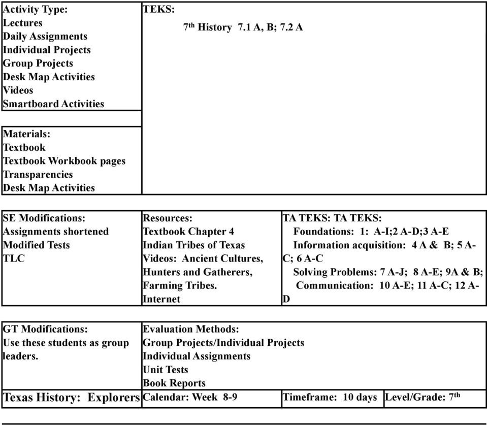 7th Grade Texas History Worksheets 7 Th Texas History Geography Skill Pdf Free Download