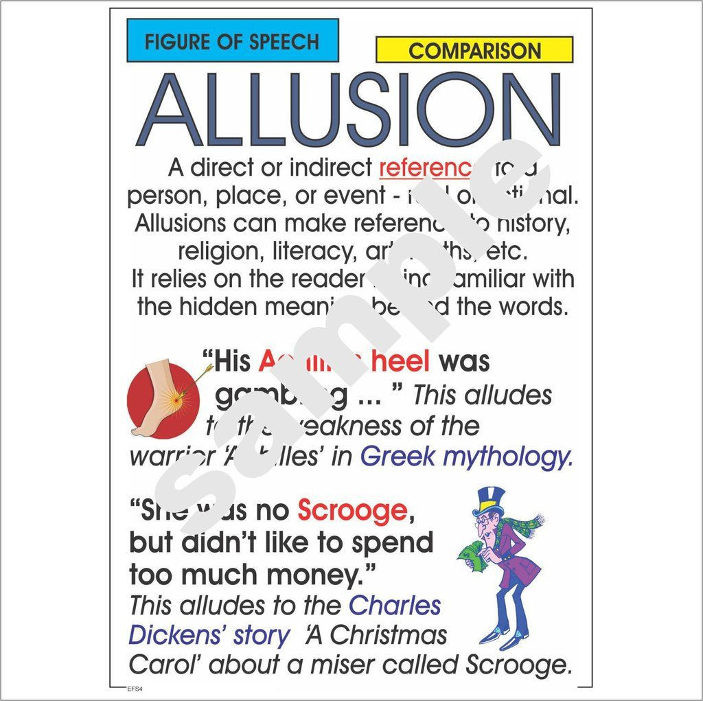 Allusion Worksheet for Middle School Allusion Printable Poster Chart