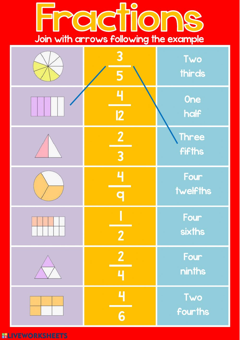 Arrow Way Math Worksheets Fractions Join with Arrows Interactive Worksheet Arrow