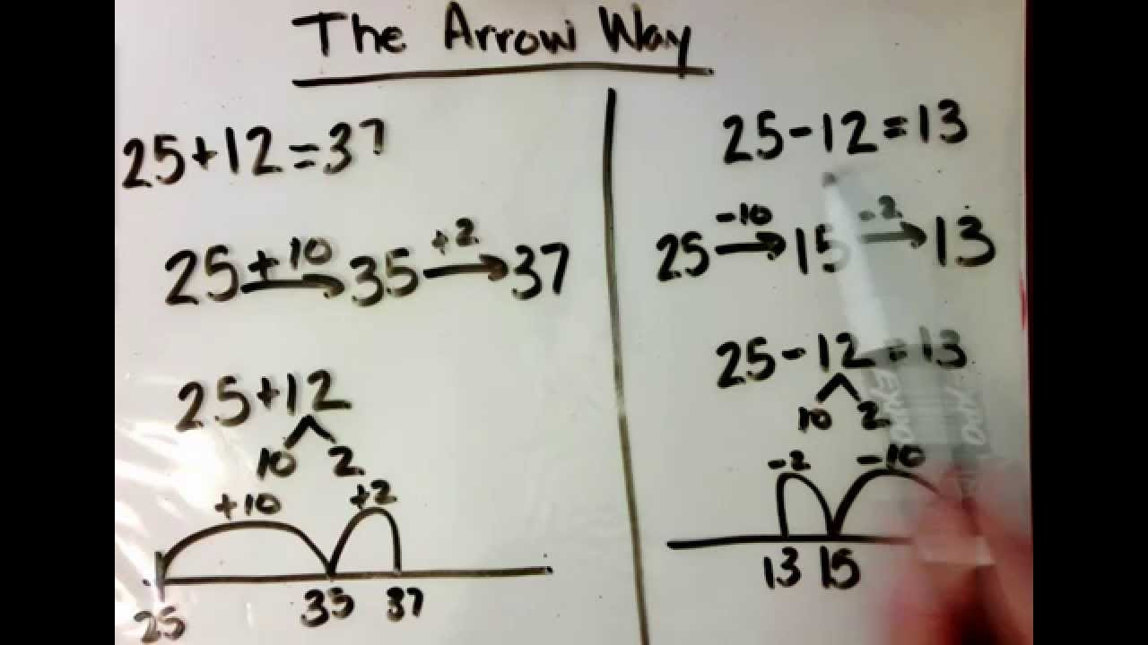 Arrow Way Math Worksheets Subtract within 100 Grade 2 Strategies solutions