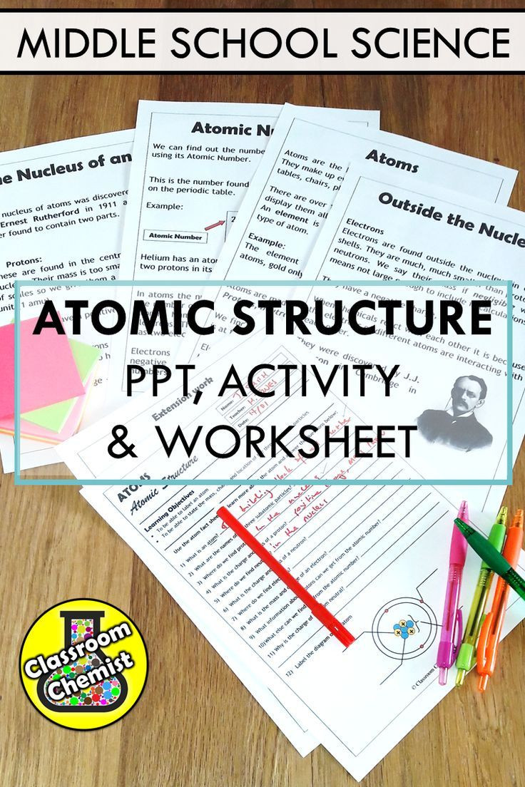 Atom Structure Worksheet Middle School atomic Structure Worksheet Powerpoint and Activity