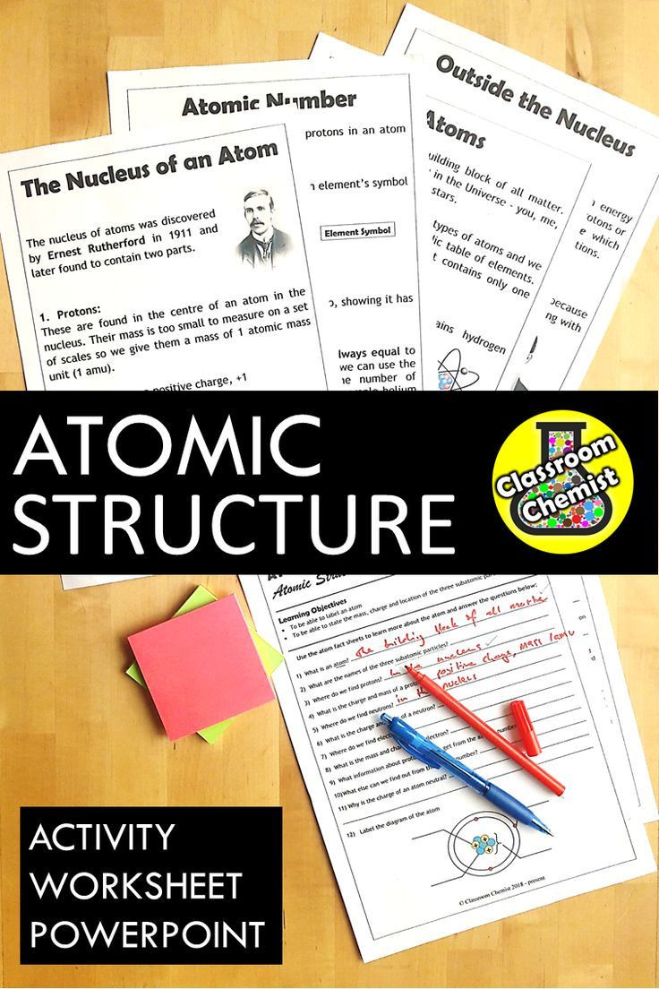 Atom Structure Worksheet Middle School atomic Structure Worksheet Powerpoint and Activity with