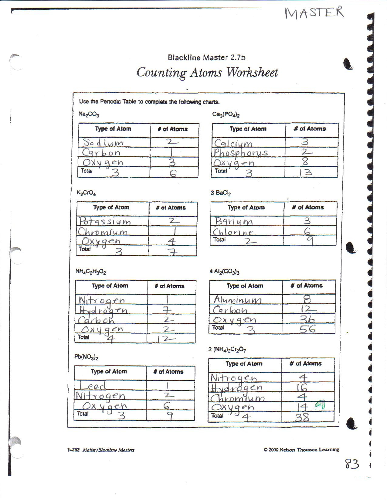 Atom Structure Worksheet Middle School Counting atoms Worksheet