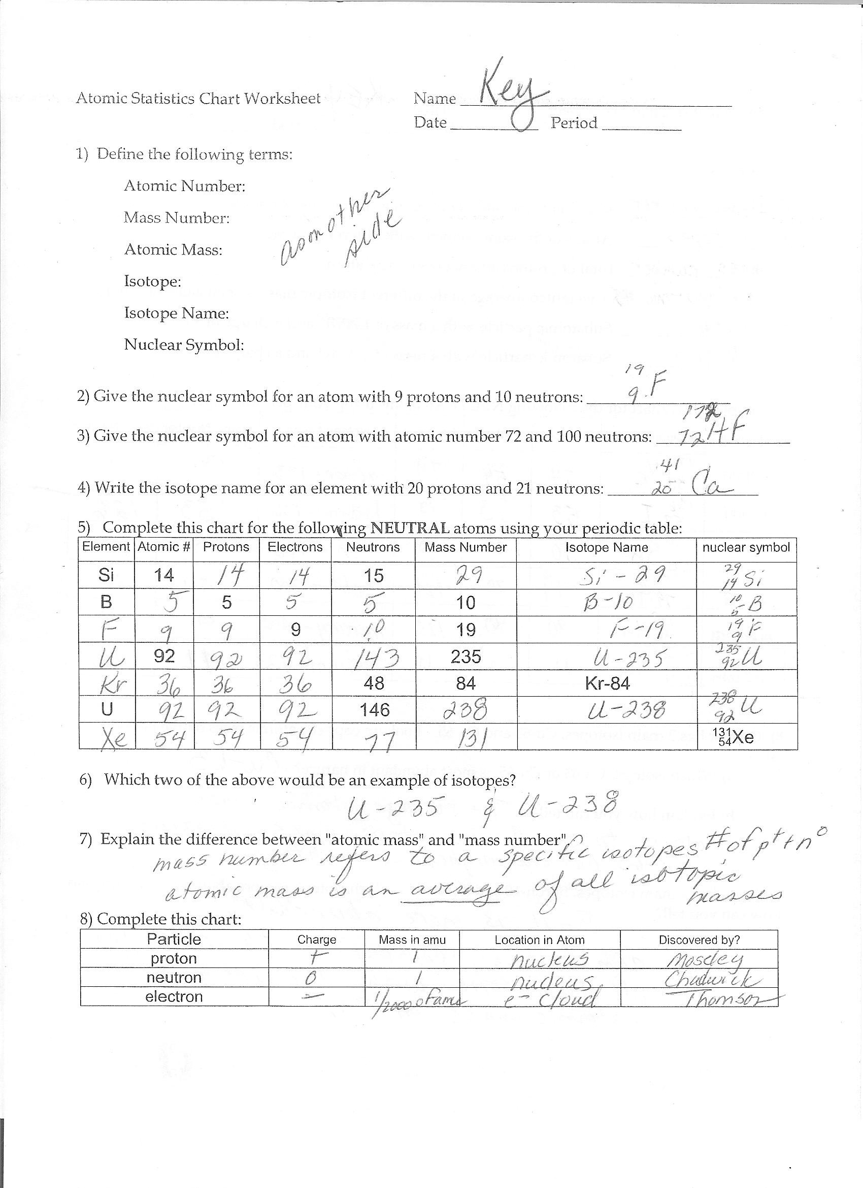 Atom Structure Worksheet Middle School Structure the atom Worksheet Answers Promotiontablecovers