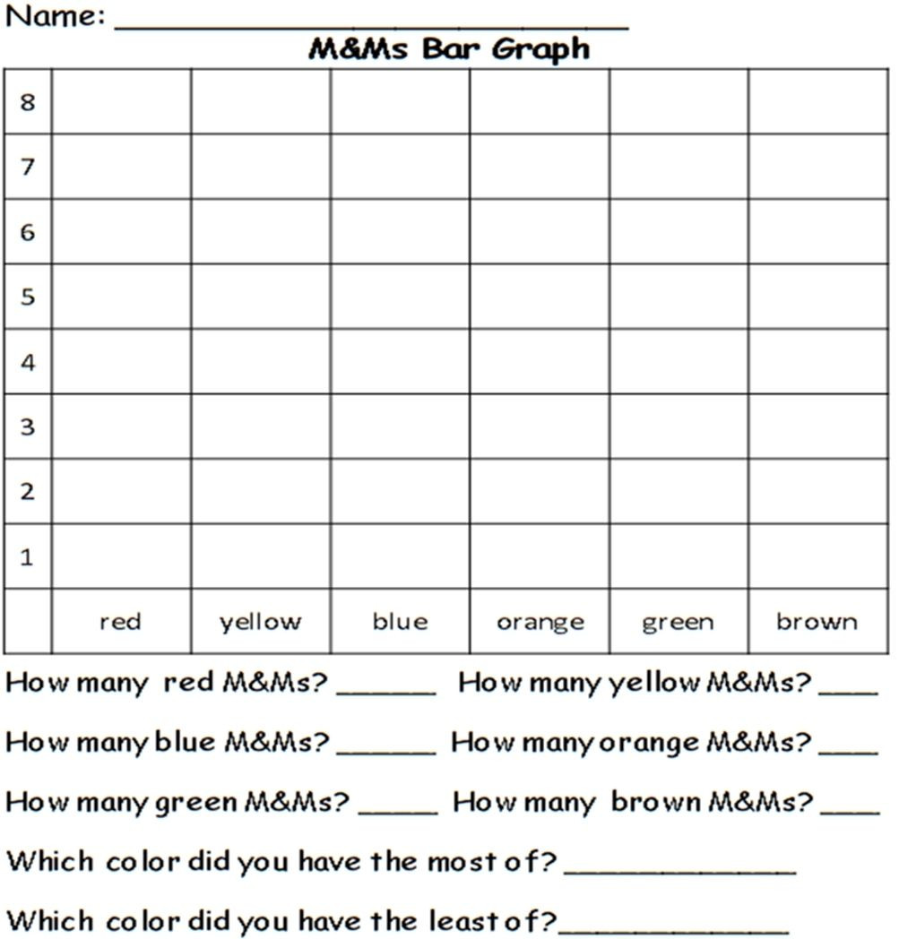 Bar Graph Worksheets Middle School M&m Bar Graph Template