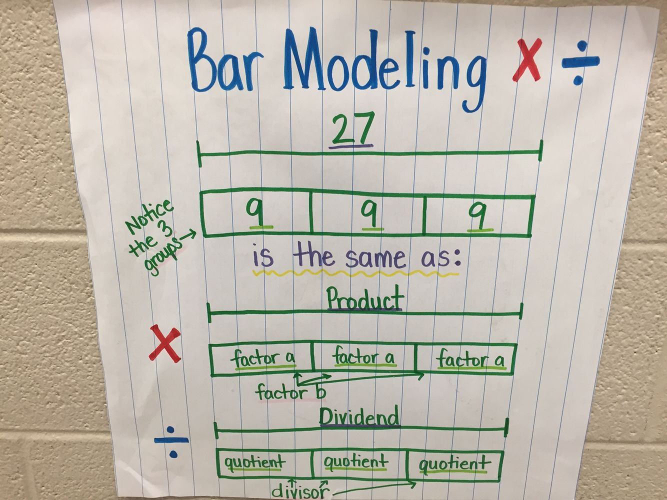 Bar Model Math Worksheets Bar Modeling Multiplication and Division