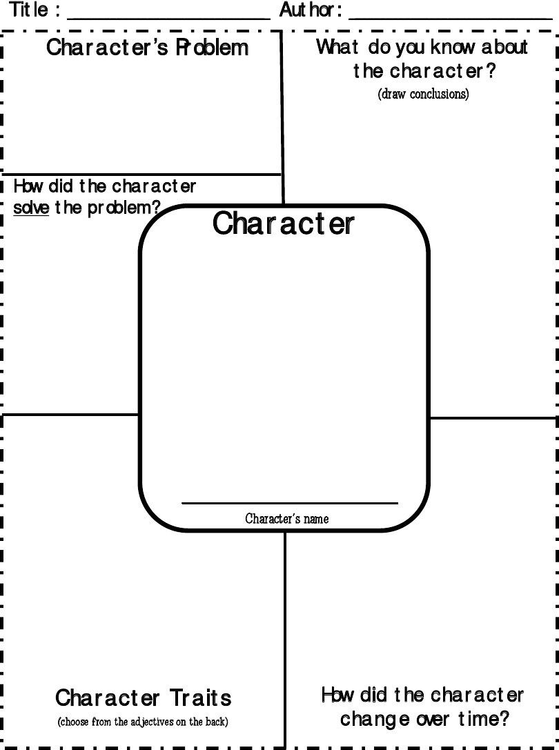 Character Traits Worksheet 4th Grade Character Traits Character Map One Also Has A Page