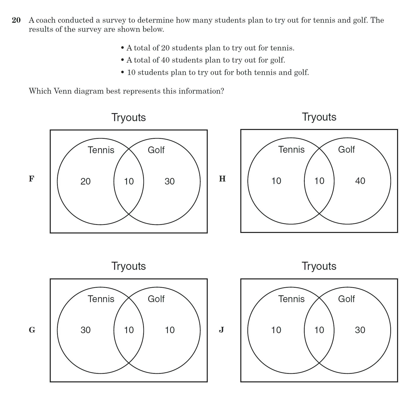 Circle Graphs Worksheets 7th Grade Circle Graphs Worksheets 7th Grade
