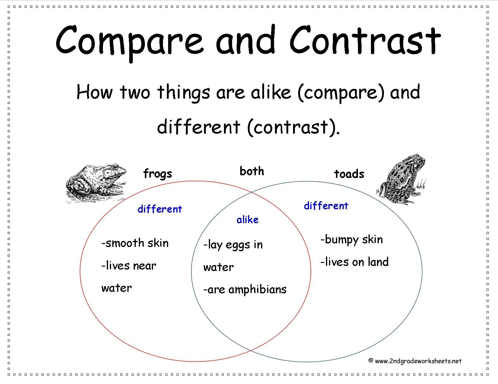 Compare and Contrast Reading Worksheets Math Worksheet Pare and Contrast Kindergartenrksheets