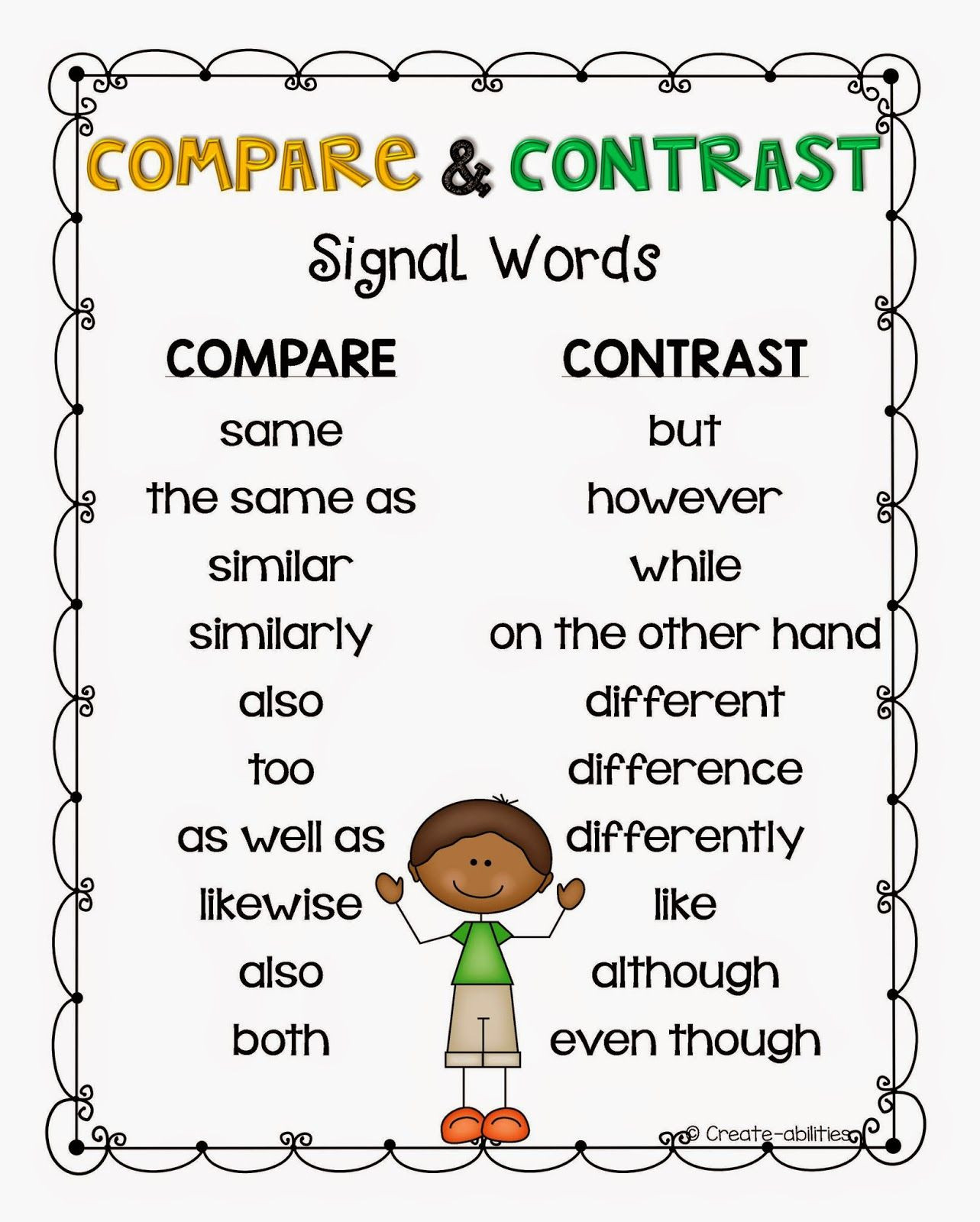 Compare and Contrast Reading Worksheets Need to Teach Pare and Contrast to Your Students You Re