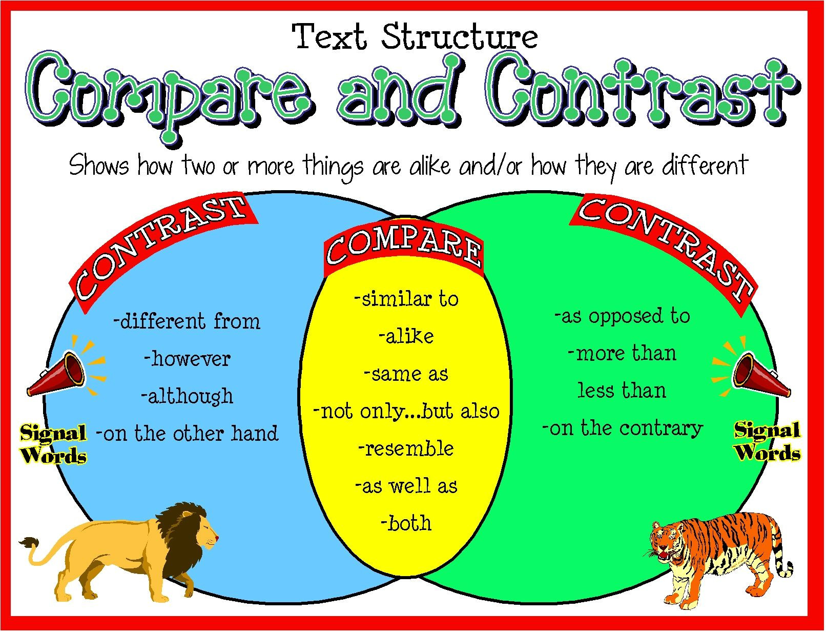 Compare and Contrast Reading Worksheets Pare Contrast Signal Words Poster