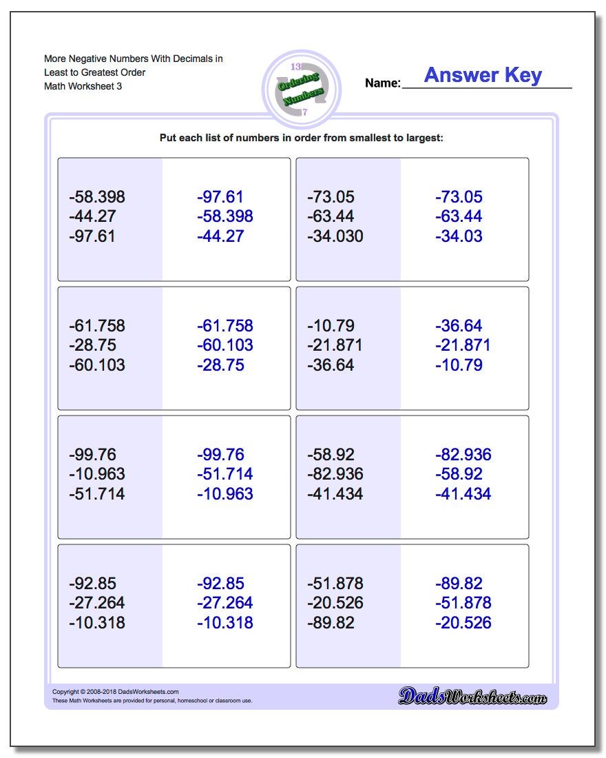 Comparing Decimals Worksheet 5th Grade Negative ordering with Decimals