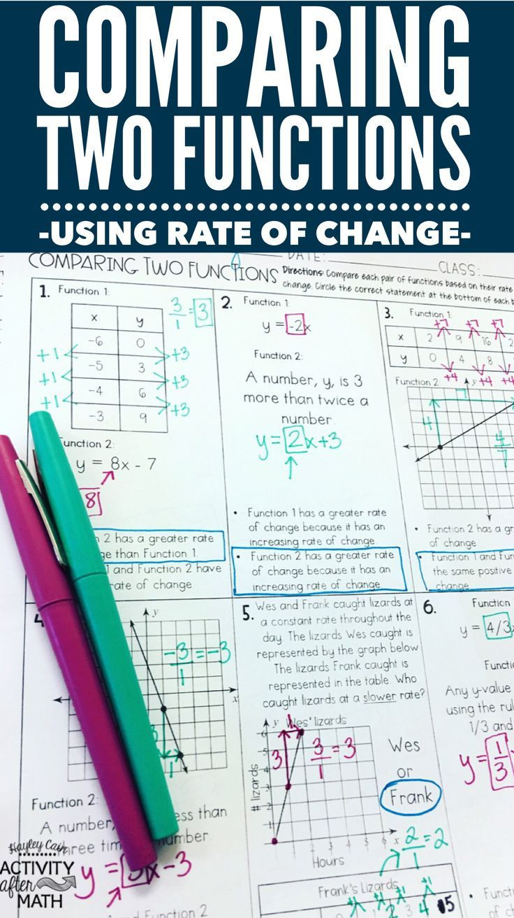 Comparing Functions Worksheet 8th Grade Students Will Be Given Two Functions to Pare All