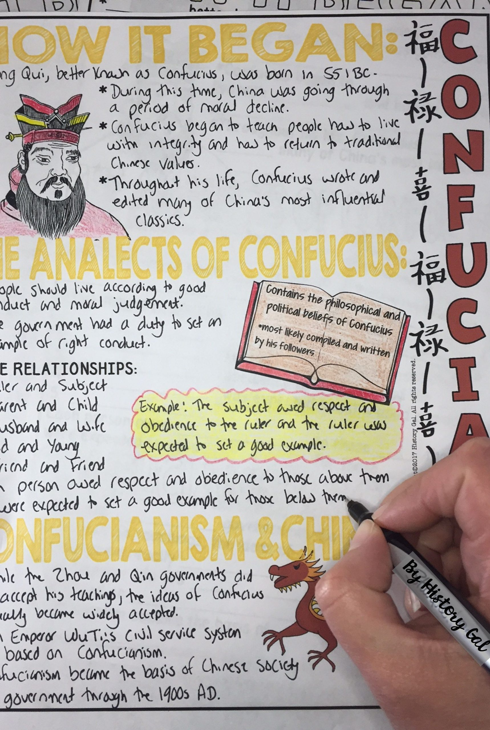 Confucius Worksheet for Middle School Confucianism and Daoism Doodle Notes Use This 25 Page