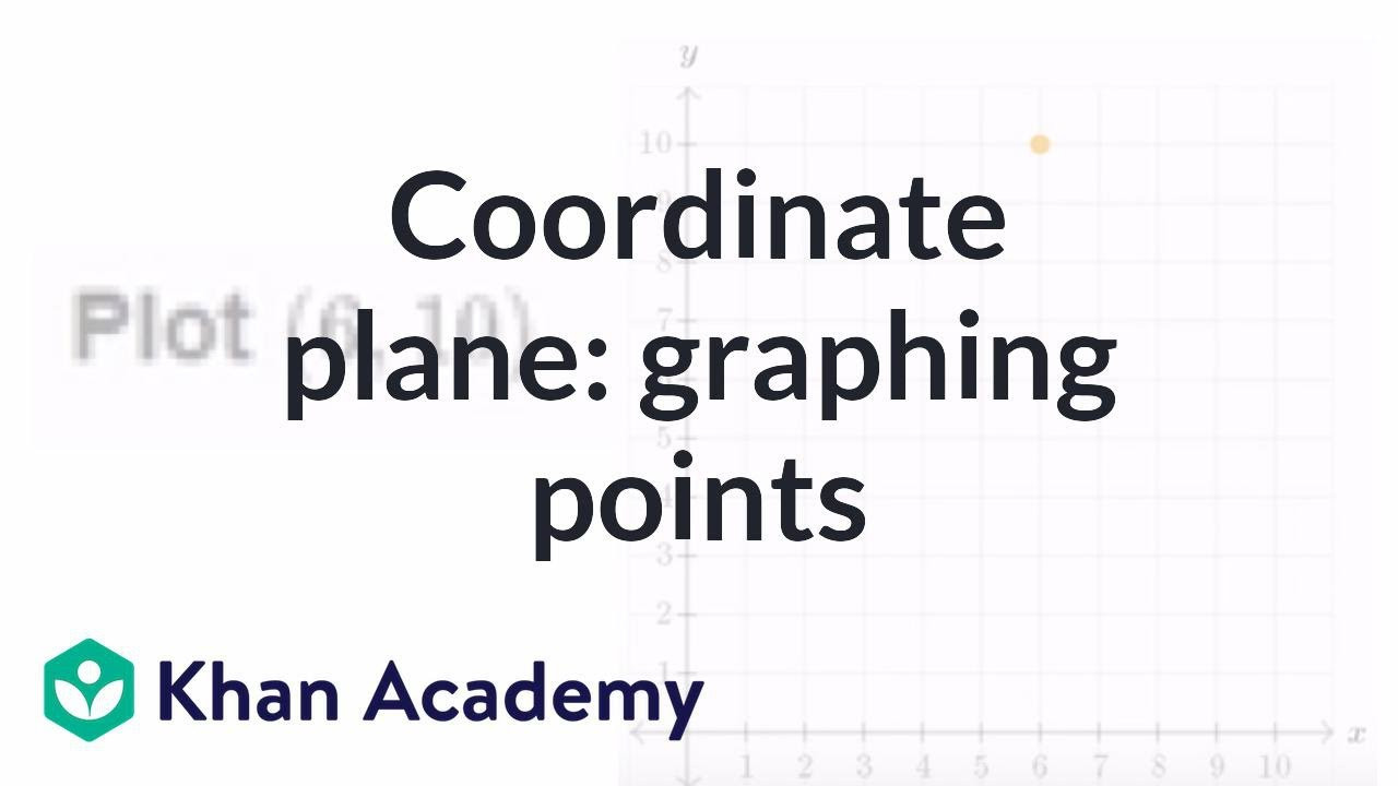 Coordinate Grid Pictures 5th Grade Coordinate Plane Graphing Points Video